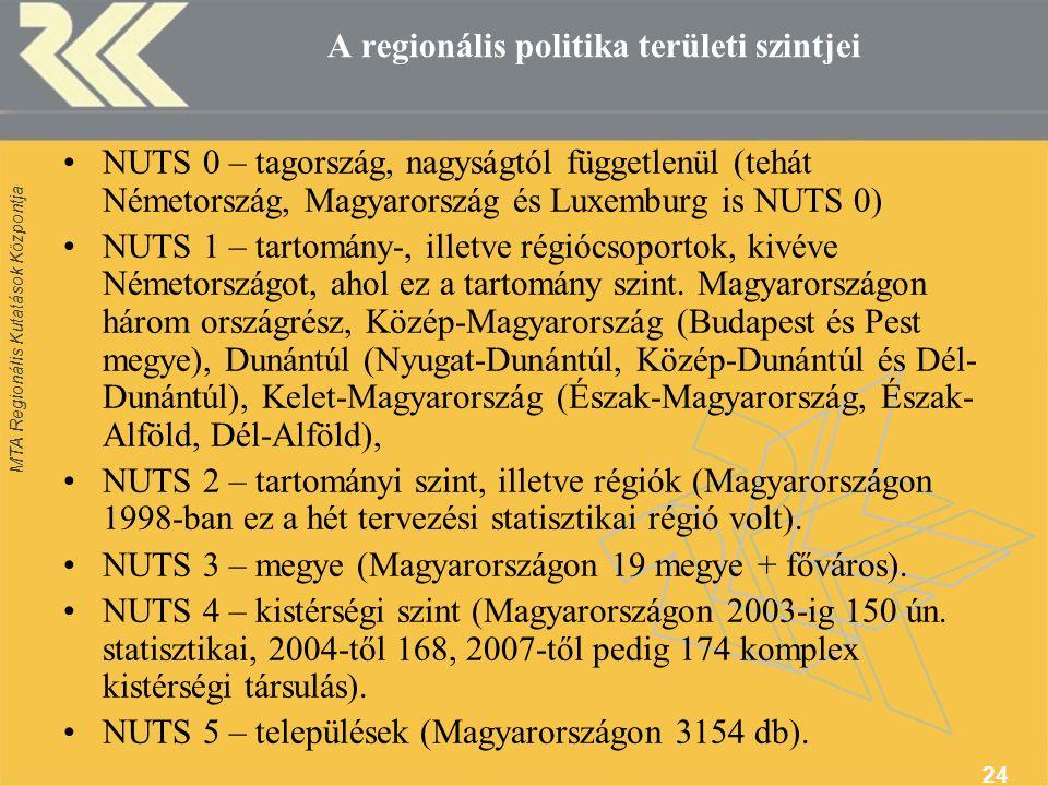 MTA Regionális Kutatások Központja 24 A regionális politika területi szintjei NUTS 0 – tagország, nagyságtól függetlenül (tehát Németország, Magyarország és Luxemburg is NUTS 0) NUTS 1 – tartomány-, illetve régiócsoportok, kivéve Németországot, ahol ez a tartomány szint.