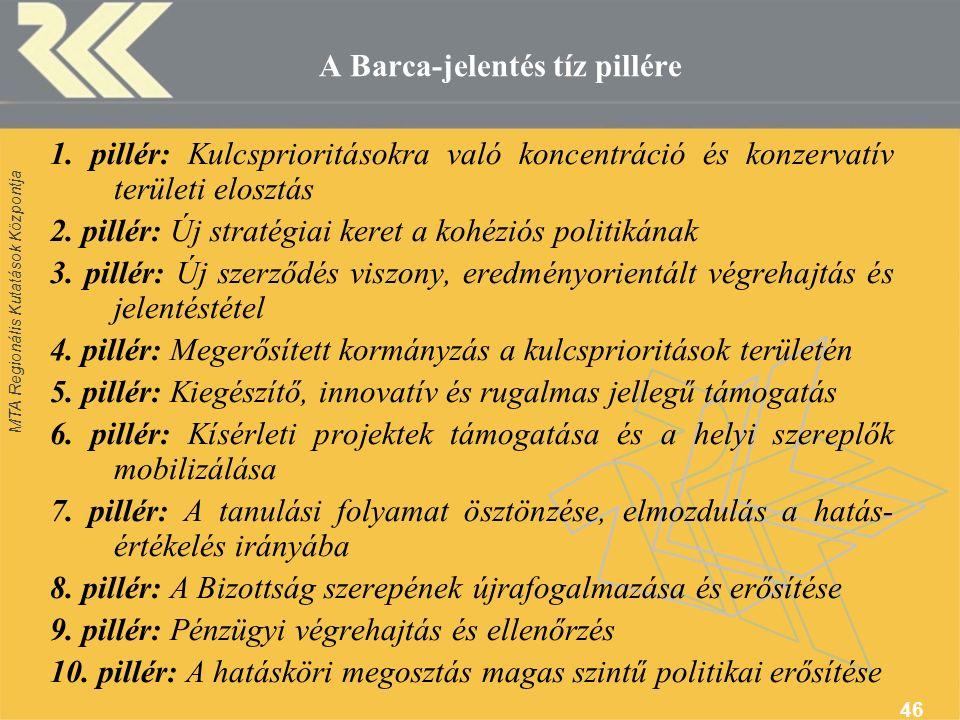 MTA Regionális Kutatások Központja 46 A Barca-jelentés tíz pillére 1.