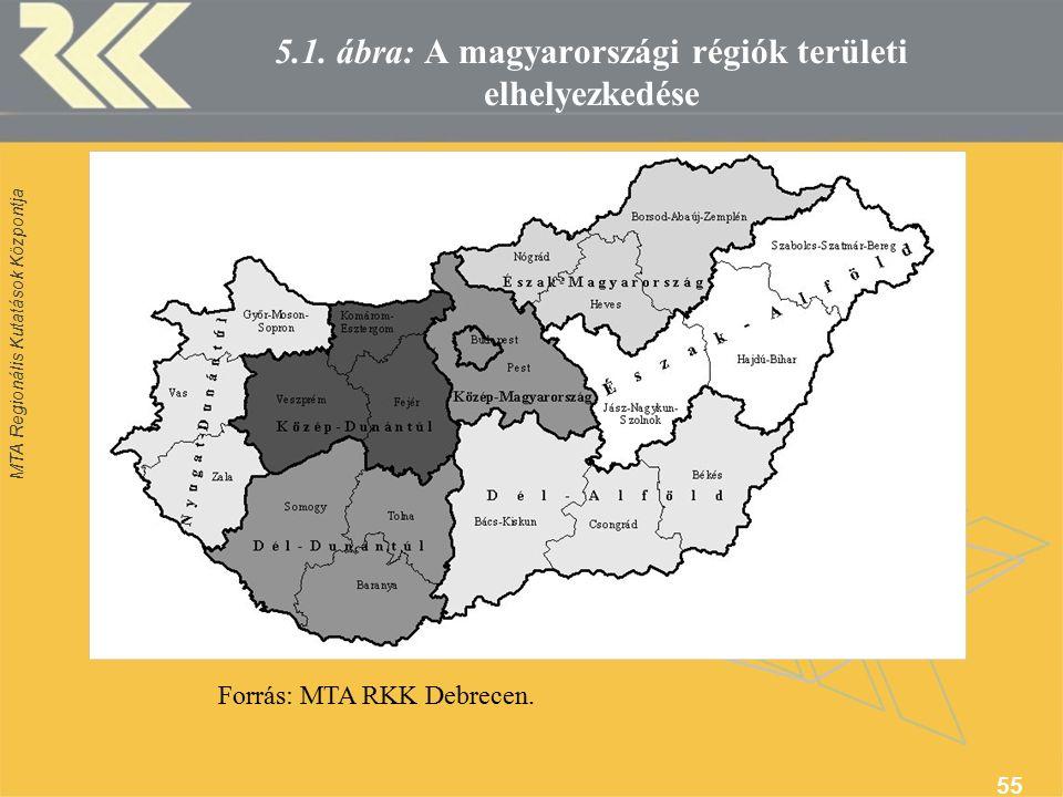 MTA Regionális Kutatások Központja 55 5.1.