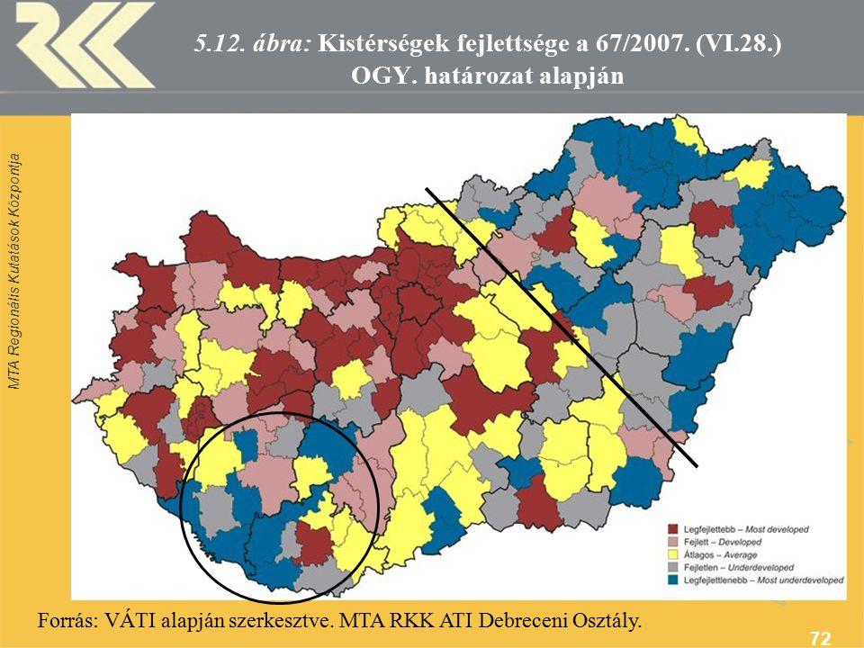 MTA Regionális Kutatások Központja 72 5.12. ábra: Kistérségek fejlettsége a 67/2007.