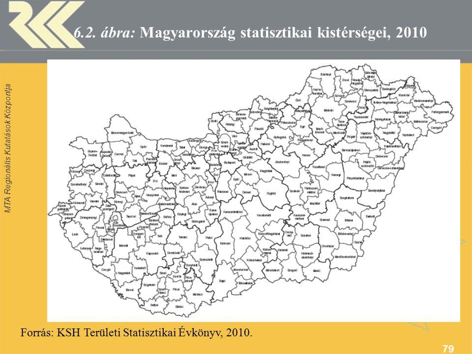 MTA Regionális Kutatások Központja 79 6.2.