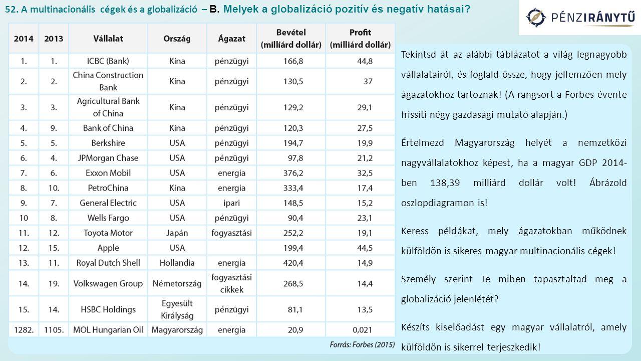 52. A multinacionális cégek és a globalizáció – B. Melyek a globalizáció pozitív és negatív hatásai? Tekintsd át az alábbi táblázatot a világ legnagyo