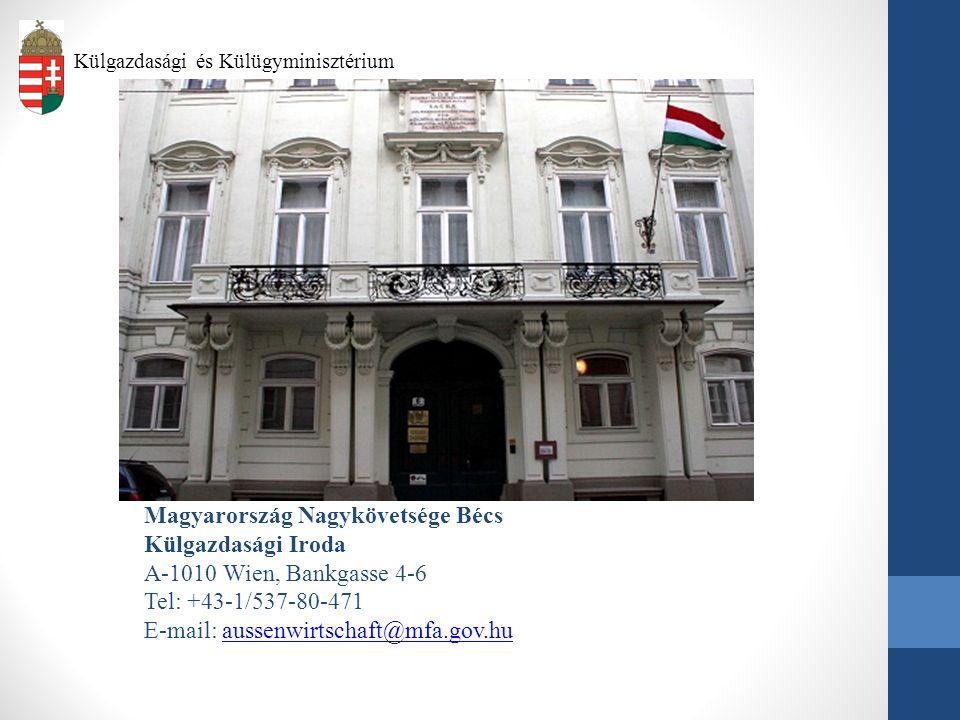 Külgazdasági és Külügyminisztérium Voller-Szenci Ildikó, külgazdasági attasé Magyarország Nagykövetsége Bécs Külgazdasági Iroda A-1010 Wien, Bankgasse 4-6 Tel: +43-1/537-80-471 E-mail: aussenwirtschaft@mfa.gov.huaussenwirtschaft@mfa.gov.hu Köszönöm a figyelmüket!