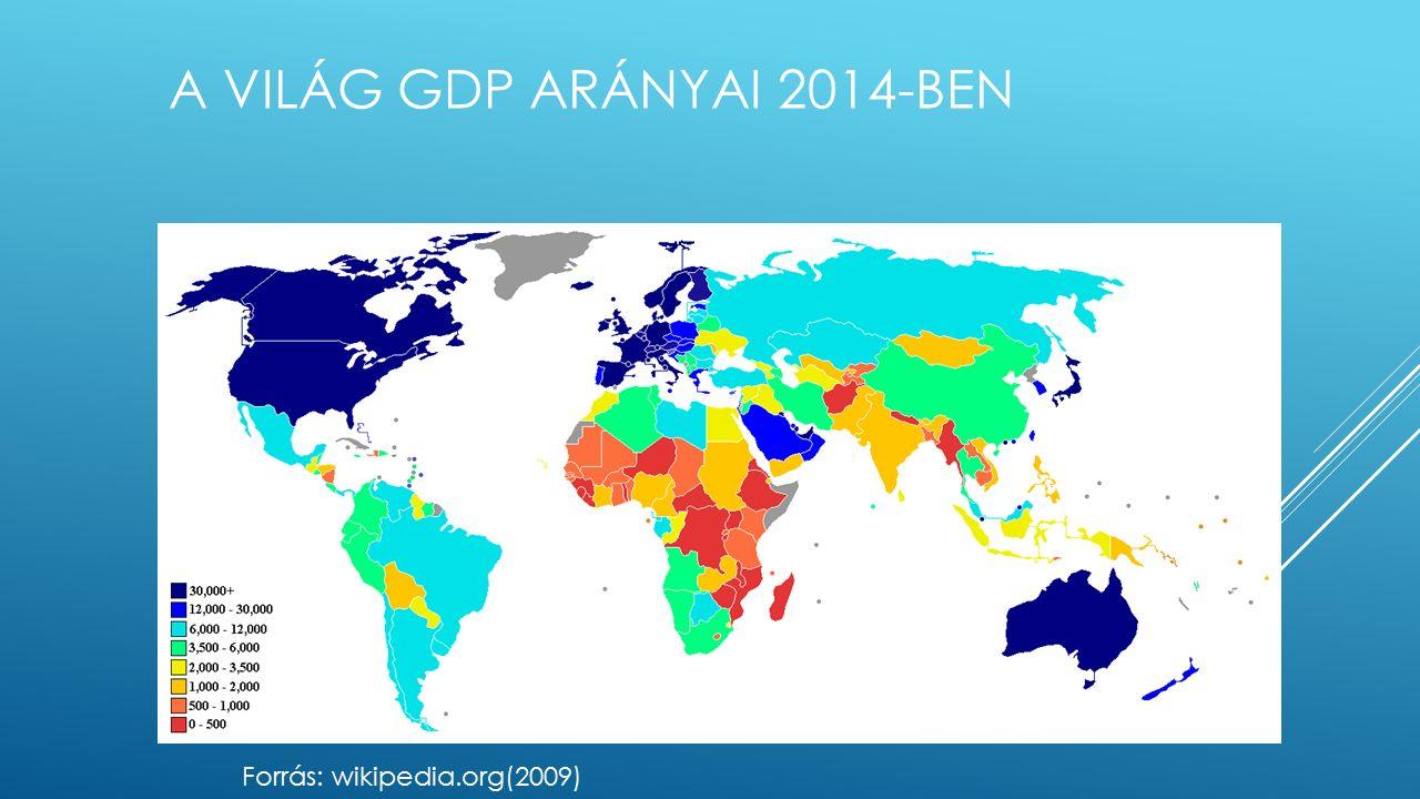 A VILÁG GDP ARÁNYAI 2014-BEN Forrás: wikipedia.org(2009)