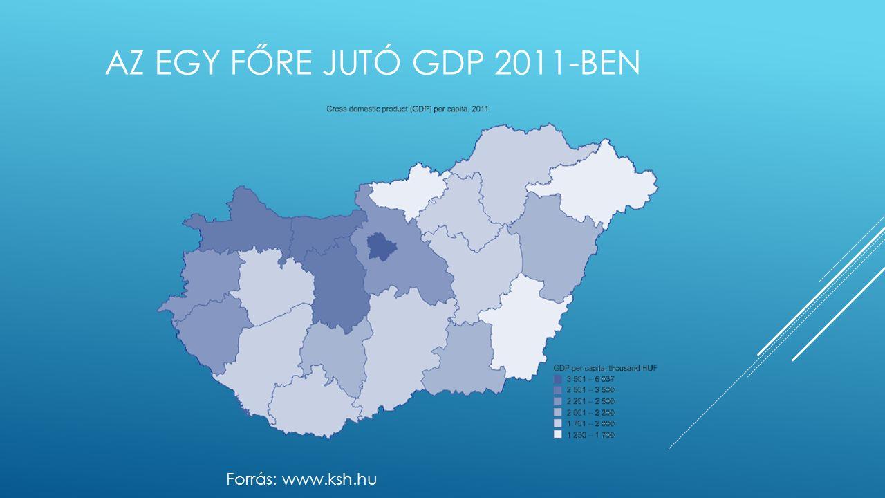 AZ EGY FŐRE JUTÓ GDP 2011-BEN Forrás: www.ksh.hu
