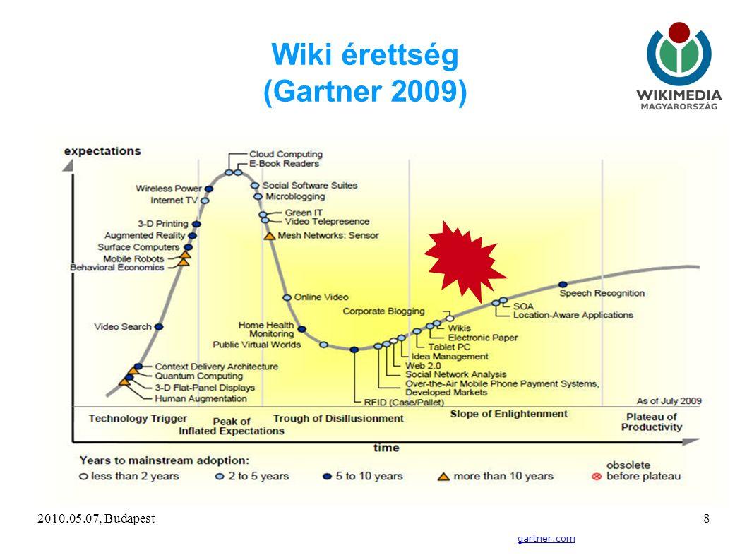 2010.05.07, Budapest8 gartner.com Wiki érettség (Gartner 2009)