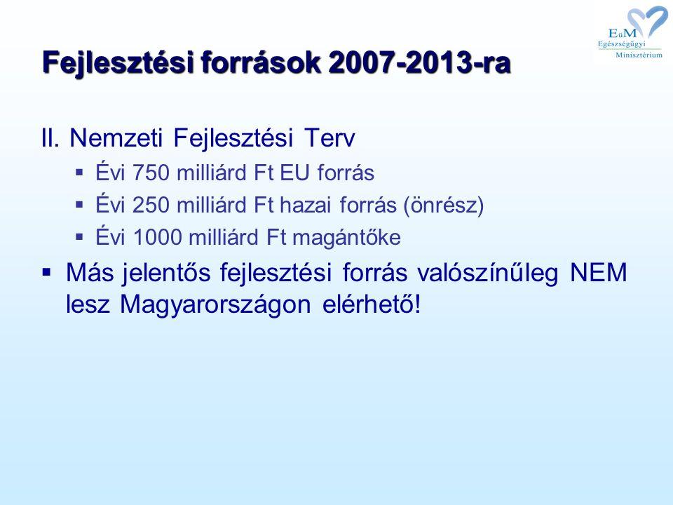 Fejlesztési források 2007-2013-ra II. Nemzeti Fejlesztési Terv  Évi 750 milliárd Ft EU forrás  Évi 250 milliárd Ft hazai forrás (önrész)  Évi 1000