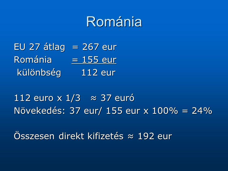Románia EU 27 átlag = 267 eur Románia = 155 eur különbség 112 eur különbség 112 eur 112 euro x 1/3 ≈ 37 euró Növekedés: 37 eur/ 155 eur x 100% = 24% Összesen direkt kifizetés ≈ 192 eur
