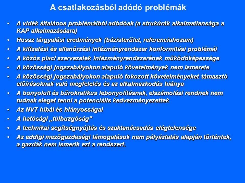 """A vidék általános problémáiból adódóak (a strukúrák alkalmatlansága a KAP alkalmazásáara)A vidék általános problémáiból adódóak (a strukúrák alkalmatlansága a KAP alkalmazásáara) Rossz tárgyalási eredmények (bázisterület, referenciahozam)Rossz tárgyalási eredmények (bázisterület, referenciahozam) A kifizetési és ellenőrzési intézményrendszer konformitási problémáiA kifizetési és ellenőrzési intézményrendszer konformitási problémái A közös piaci szervezetek intézményrendszerének működőképességeA közös piaci szervezetek intézményrendszerének működőképessége A közösségi jogszabályokon alapuló követelmények nem ismereteA közösségi jogszabályokon alapuló követelmények nem ismerete A közösségi jogszabályokon alapuló fokozott követelményeket támasztó előírásoknak való megfelelés és az alkalmazkodás hiányaA közösségi jogszabályokon alapuló fokozott követelményeket támasztó előírásoknak való megfelelés és az alkalmazkodás hiánya A bonyolult és bürokratikus lebonyolításnak, elszámolási rendnek nem tudnak eleget tenni a potenciális kedvezményezettekA bonyolult és bürokratikus lebonyolításnak, elszámolási rendnek nem tudnak eleget tenni a potenciális kedvezményezettek Az NVT hibái és hiányosságaiAz NVT hibái és hiányosságai A hatósági """"túlbuzgóság A hatósági """"túlbuzgóság A technikai segítségnyújtás és szaktanácsadás elégtelenségeA technikai segítségnyújtás és szaktanácsadás elégtelensége Az eddigi mezőgazdasági támogatások nem pályáztatás alapján történtek, a gazdák nem ismerik ezt a rendszert.Az eddigi mezőgazdasági támogatások nem pályáztatás alapján történtek, a gazdák nem ismerik ezt a rendszert."""