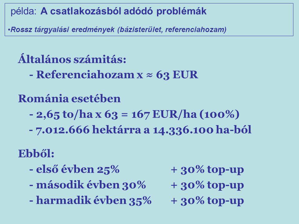 Általános számitás: - Referenciahozam x ≈ 63 EUR Románia esetében - 2,65 to/ha x 63 = 167 EUR/ha (100%) - 7.012.666 hektárra a 14.336.100 ha-ból Ebből: - első évben 25% + 30% top-up - második évben 30% + 30% top-up - harmadik évben 35% + 30% top-up példa: A csatlakozásból adódó problémák Rossz tárgyalási eredmények (bázisterület, referenciahozam)