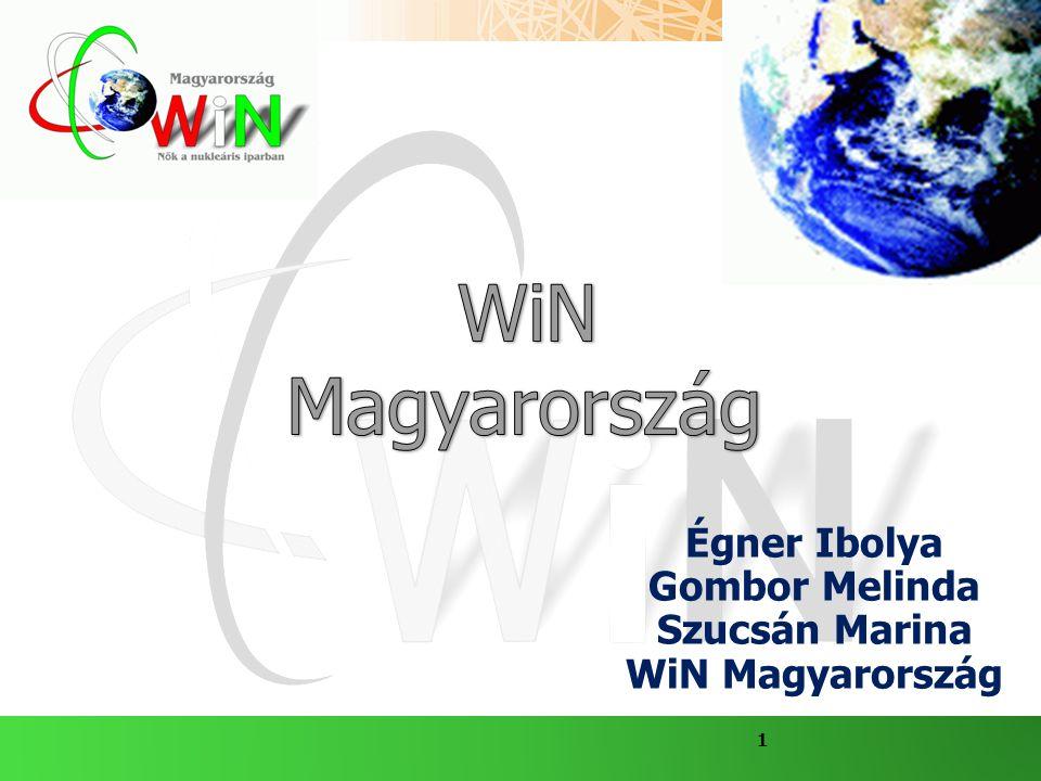 Égner Ibolya Gombor Melinda Szucsán Marina WiN Magyarország 1