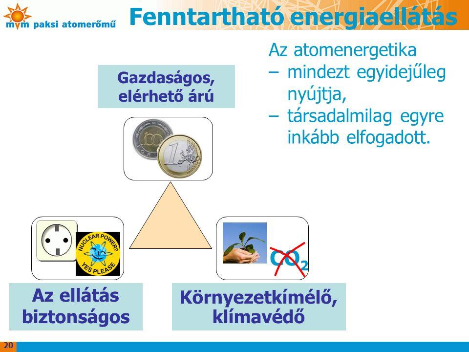 Fenntartható energiaellátás CO 2 Gazdaságos, elérhető árú Környezetkímélő, klímavédő Az ellátás biztonságos 20 Az atomenergetika –mindezt egyidejűleg nyújtja, –társadalmilag egyre inkább elfogadott.