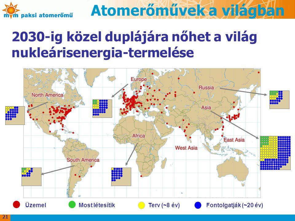 ÜzemelMost létesítikTerv (~8 év)Fontolgatják (~20 év) 2030-ig közel duplájára nőhet a világ nukleárisenergia-termelése Atomerőművek a világban 21
