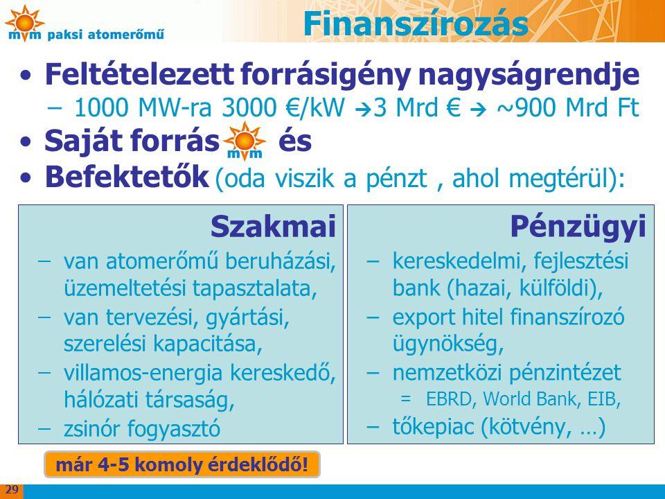 Finanszírozás Feltételezett forrásigény nagyságrendje –1000 MW-ra 3000 €/kW  3 Mrd €  ~900 Mrd Ft Saját forrás és Befektetők (oda viszik a pénzt, ahol megtérül): Pénzügyi –kereskedelmi, fejlesztési bank (hazai, külföldi), –export hitel finanszírozó ügynökség, –nemzetközi pénzintézet = EBRD, World Bank, EIB, –tőkepiac (kötvény, …) Szakmai ̶van atomerőmű beruházási, üzemeltetési tapasztalata, ̶van tervezési, gyártási, szerelési kapacitása, ̶villamos-energia kereskedő, hálózati társaság, ̶zsinór fogyasztó már 4-5 komoly érdeklődő.