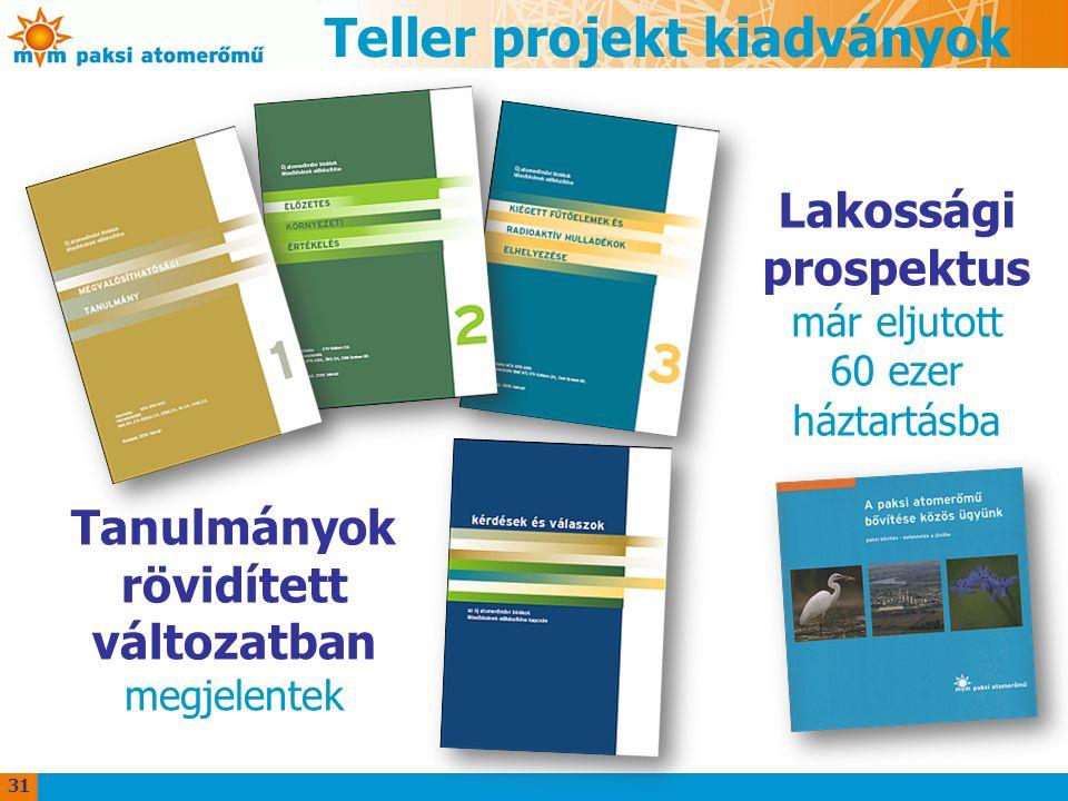 Teller projekt kiadványok Tanulmányok rövidített változatban megjelentek 31 Lakossági prospektus már eljutott 60 ezer háztartásba