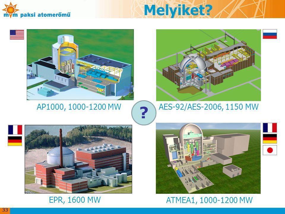 Melyiket AP1000, 1000-1200 MWAES-92/AES-2006, 1150 MW ATMEA1, 1000-1200 MW EPR, 1600 MW 33