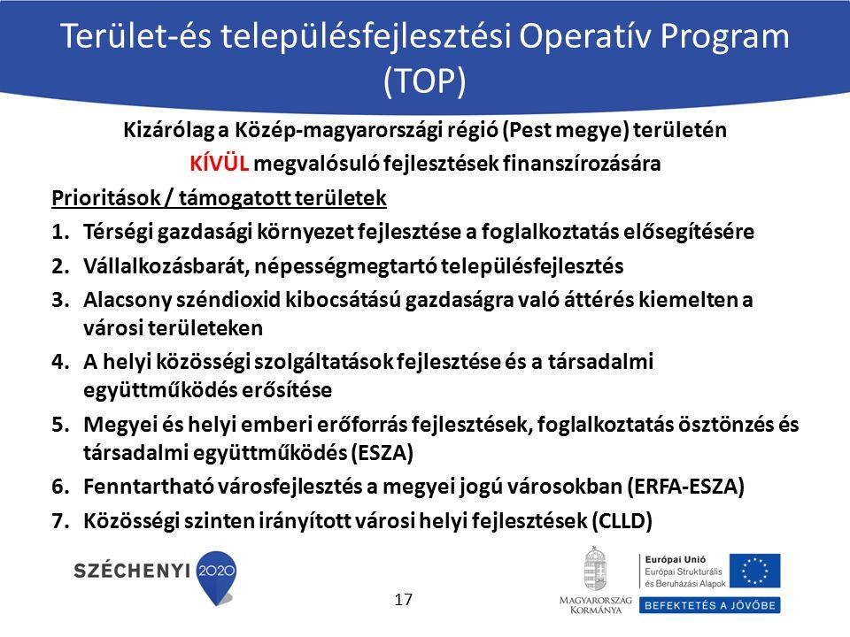 Terület-és településfejlesztési Operatív Program (TOP) Kizárólag a Közép-magyarországi régió (Pest megye) területén KÍVÜL megvalósuló fejlesztések finanszírozására Prioritások / támogatott területek 1.Térségi gazdasági környezet fejlesztése a foglalkoztatás elősegítésére 2.Vállalkozásbarát, népességmegtartó településfejlesztés 3.Alacsony széndioxid kibocsátású gazdaságra való áttérés kiemelten a városi területeken 4.A helyi közösségi szolgáltatások fejlesztése és a társadalmi együttműködés erősítése 5.Megyei és helyi emberi erőforrás fejlesztések, foglalkoztatás ösztönzés és társadalmi együttműködés (ESZA) 6.Fenntartható városfejlesztés a megyei jogú városokban (ERFA-ESZA) 7.Közösségi szinten irányított városi helyi fejlesztések (CLLD) 17