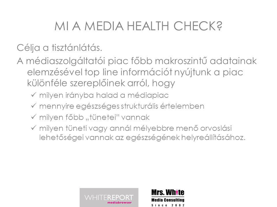 MI A MEDIA HEALTH CHECK. Célja a tisztánlátás.