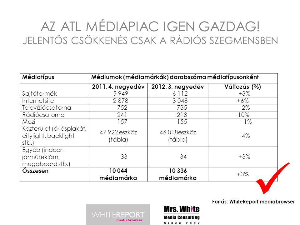 Forrás: WhiteReport mediabrowser MédiatípusMédiumok (médiamárkák) darabszáma médiatípusonként 2011.