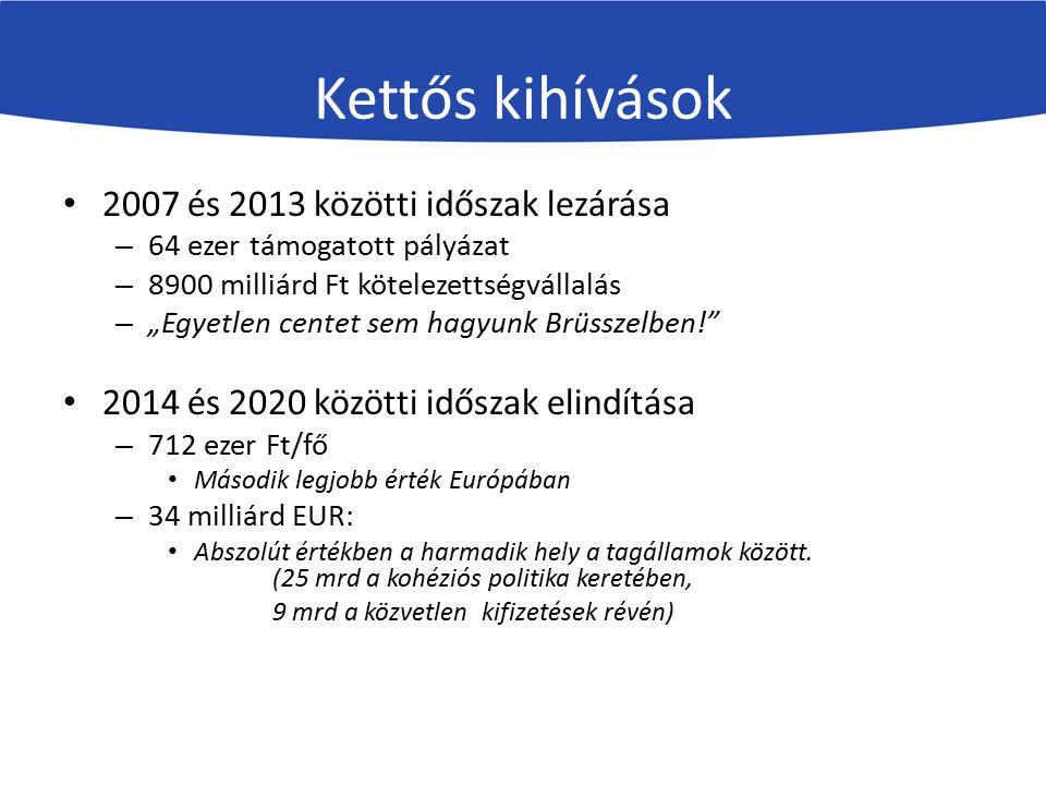 """Kettős kihívások 2007 és 2013 közötti időszak lezárása – 64 ezer támogatott pályázat – 8900 milliárd Ft kötelezettségvállalás – """"Egyetlen centet sem hagyunk Brüsszelben! 2014 és 2020 közötti időszak elindítása – 712 ezer Ft/fő Második legjobb érték Európában – 34 milliárd EUR: Abszolút értékben a harmadik hely a tagállamok között."""
