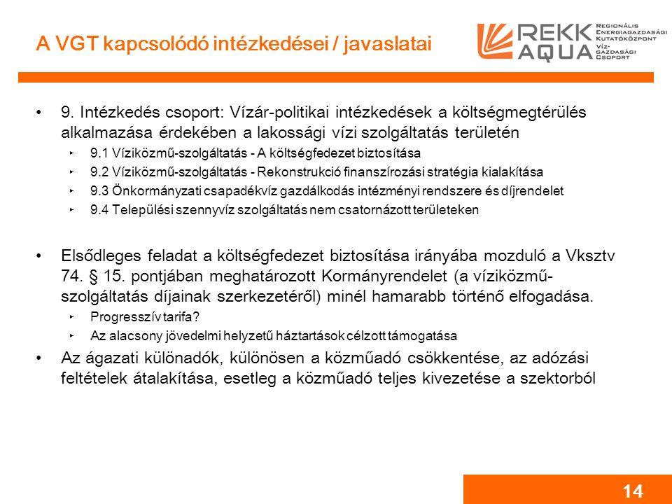 A VGT kapcsolódó intézkedései / javaslatai 9. Intézkedés csoport: Vízár-politikai intézkedések a költségmegtérülés alkalmazása érdekében a lakossági v