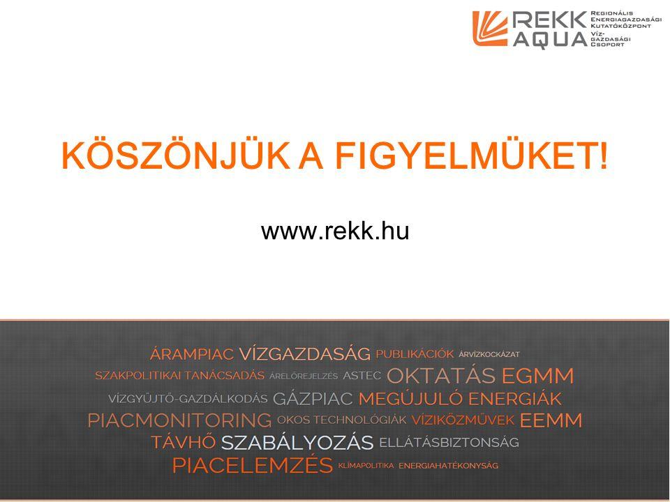 KÖSZÖNJÜK A FIGYELMÜKET! www.rekk.hu 16