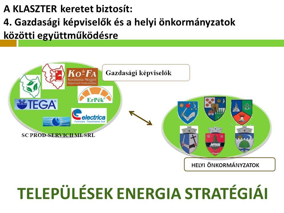 TELEPÜLÉSEK ENERGIA STRATÉGIÁI SC PROD-SERVICII ML SRL HELYI ÖNKORMÁNYZATOK Gazdasági képviselők A KLASZTER keretet biztosít: 4.