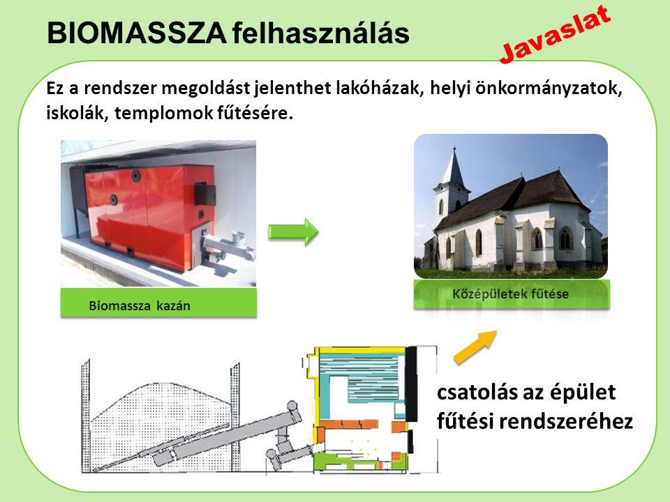 Középületek fűtése Ez a rendszer megoldást jelenthet lakóházak, helyi önkormányzatok, iskolák, templomok fűtésére.