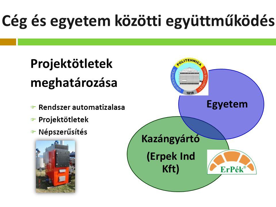 Projektötletek meghatározása  Rendszer automatizalasa  Projektötletek  Népszerűsítés Kazángyártó (Erpek Ind Kft) Egyetem Exemple de cooperare: Cég és egyetem közötti együttműködés