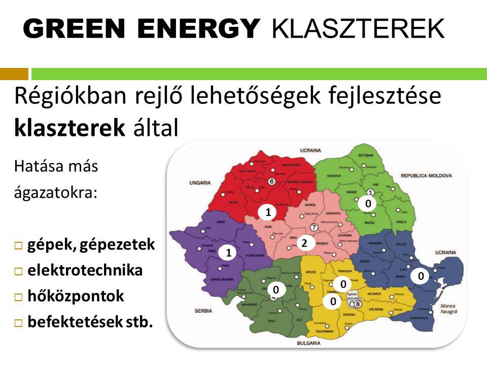 GREEN ENERGY KLASZTEREK Régiókban rejlő lehetőségek fejlesztése klaszterek által Hatása más ágazatokra:  gépek, gépezetek  elektrotechnika  hőközpontok  befektetések stb.