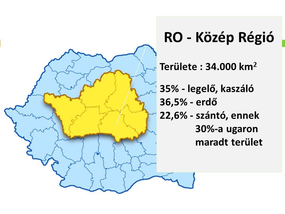 RO - Közép Régió Területe : 34.000 km 2 35% - legelő, kaszáló 36,5% - erdő 22,6% - szántó, ennek 30%-a ugaron maradt terület