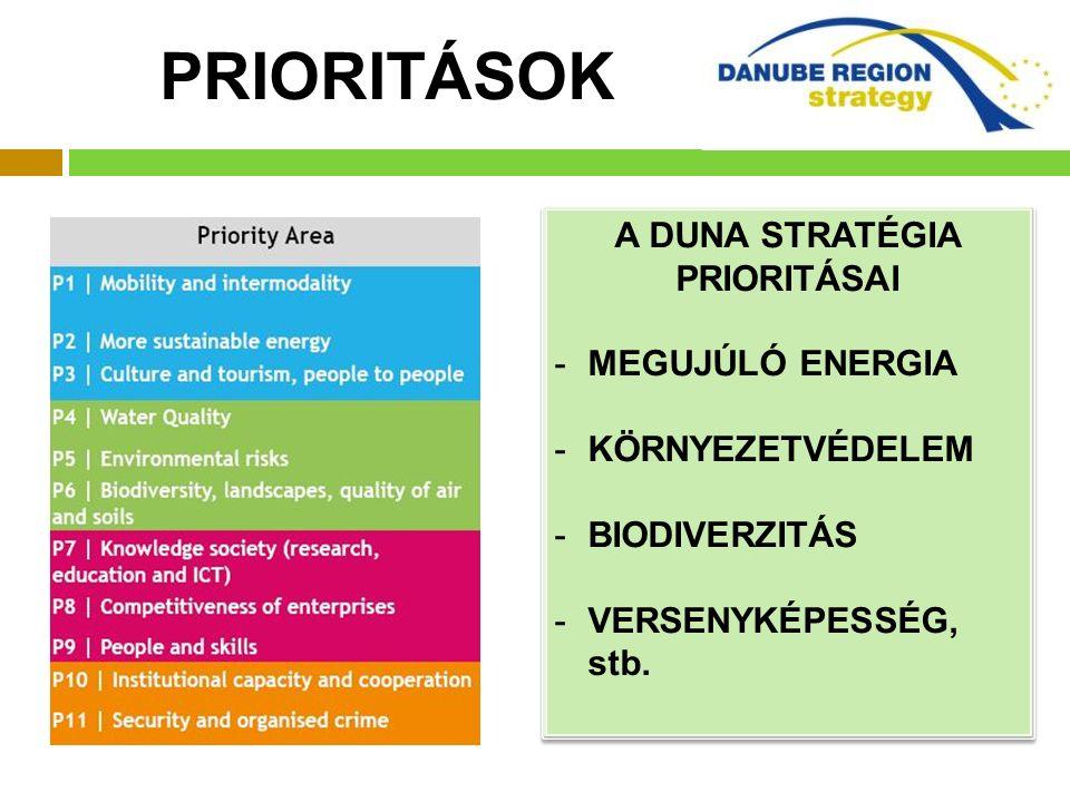 PRIORITÁSOK A DUNA STRATÉGIA PRIORITÁSAI -MEGUJÚLÓ ENERGIA -KÖRNYEZETVÉDELEM -BIODIVERZITÁS -VERSENYKÉPESSÉG, stb.