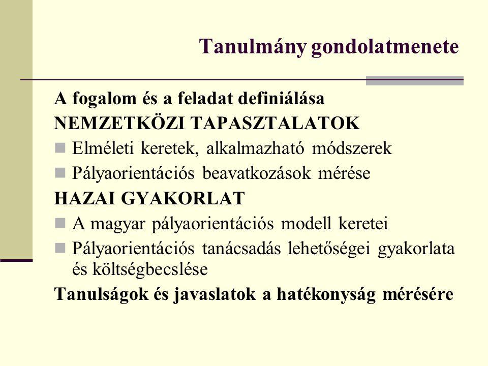 Tanulmány gondolatmenete A fogalom és a feladat definiálása NEMZETKÖZI TAPASZTALATOK Elméleti keretek, alkalmazható módszerek Pályaorientációs beavatkozások mérése HAZAI GYAKORLAT A magyar pályaorientációs modell keretei Pályaorientációs tanácsadás lehetőségei gyakorlata és költségbecslése Tanulságok és javaslatok a hatékonyság mérésére