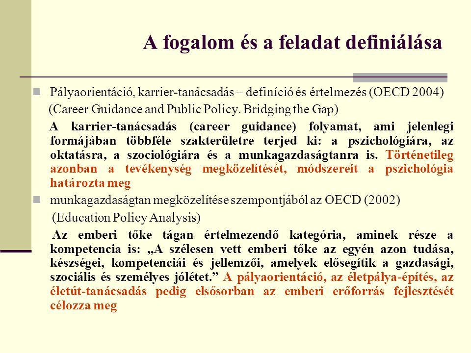 A fogalom és a feladat definiálása Pályaorientáció, karrier-tanácsadás – definíció és értelmezés (OECD 2004) (Career Guidance and Public Policy. Bridg