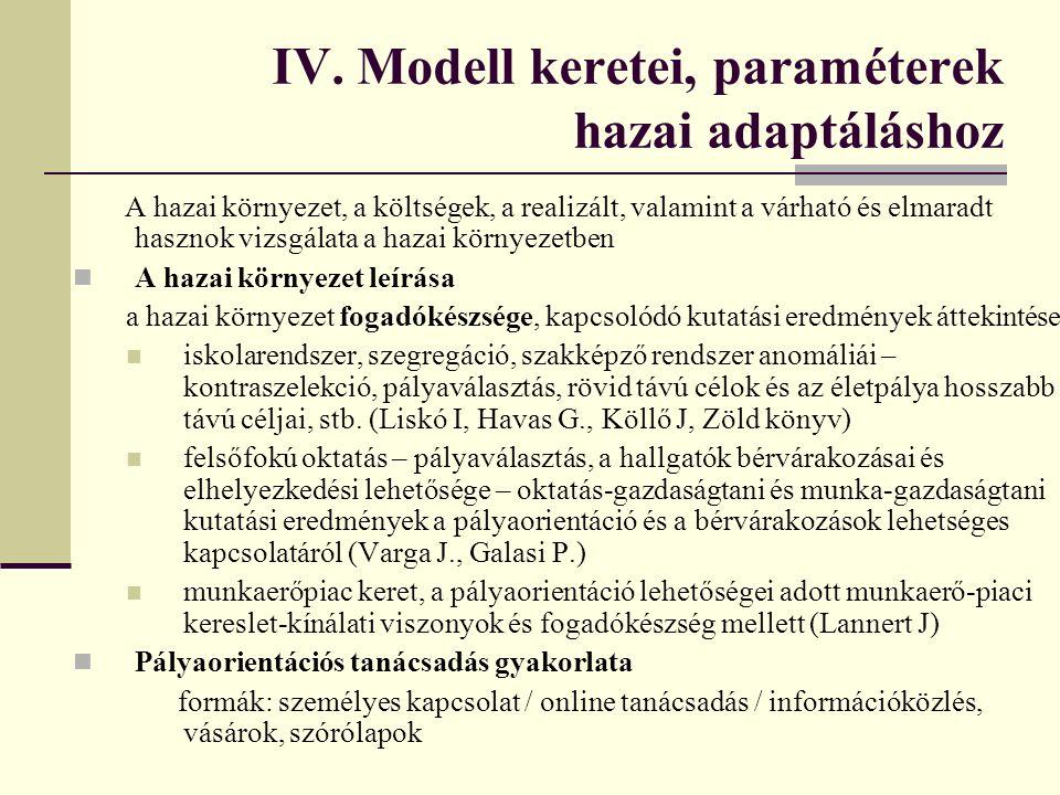 IV. Modell keretei, paraméterek hazai adaptáláshoz A hazai környezet, a költségek, a realizált, valamint a várható és elmaradt hasznok vizsgálata a ha