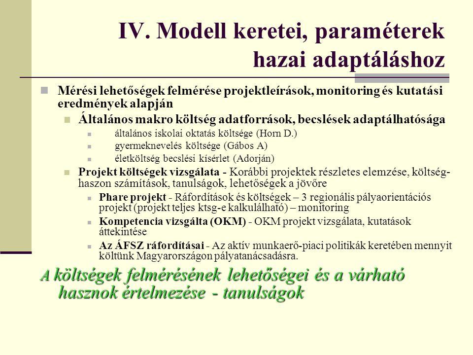 IV. Modell keretei, paraméterek hazai adaptáláshoz Mérési lehetőségek felmérése projektleírások, monitoring és kutatási eredmények alapján Általános m