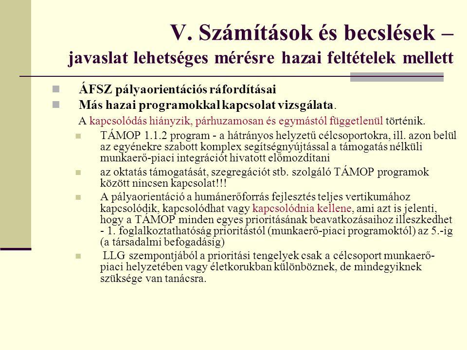 V. Számítások és becslések – javaslat lehetséges mérésre hazai feltételek mellett ÁFSZ pályaorientációs ráfordításai Más hazai programokkal kapcsolat