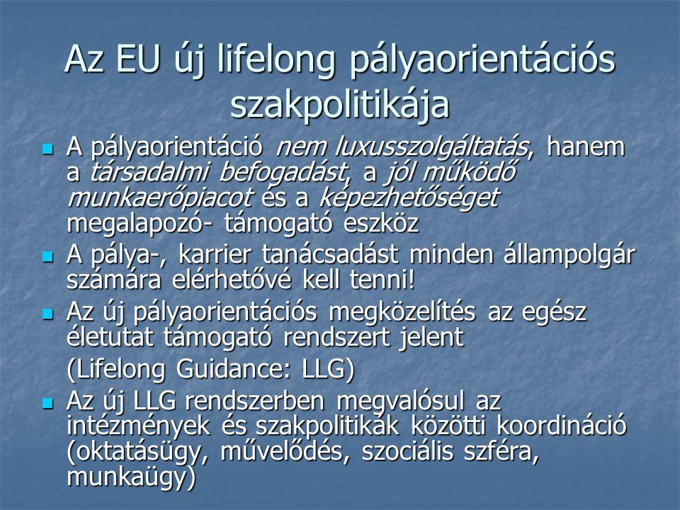 Az EU új lifelong pályaorientációs szakpolitikája A pályaorientáció nem luxusszolgáltatás, hanem a társadalmi befogadást, a jól működő munkaerőpiacot és a képezhetőséget megalapozó- támogató eszköz A pályaorientáció nem luxusszolgáltatás, hanem a társadalmi befogadást, a jól működő munkaerőpiacot és a képezhetőséget megalapozó- támogató eszköz A pálya-, karrier tanácsadást minden állampolgár számára elérhetővé kell tenni.