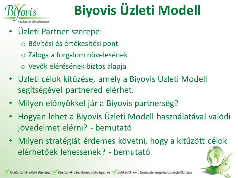 Biyovis Üzleti Modell Üzleti Partner szerepe: o Bővítési és értékesítési pont o Záloga a forgalom növelésének o Vevők elérésének biztos alapja Üzleti célok kitűzése, amely a Biyovis Üzleti Modell segítségével partnered elérhet.