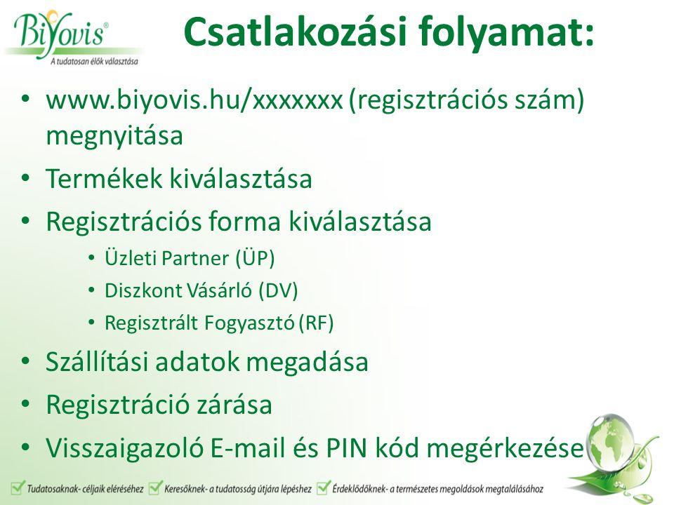 Csatlakozási folyamat: www.biyovis.hu/xxxxxxx (regisztrációs szám) megnyitása Termékek kiválasztása Regisztrációs forma kiválasztása Üzleti Partner (ÜP) Diszkont Vásárló (DV) Regisztrált Fogyasztó (RF) Szállítási adatok megadása Regisztráció zárása Visszaigazoló E-mail és PIN kód megérkezése