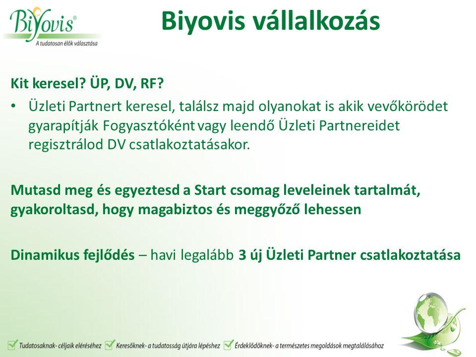 Biyovis Üzleti modell A Biyovis Üzleti modell 80.000 Ft-os befektetéssel indul, viszont semmilyen rizikóval nem jár.