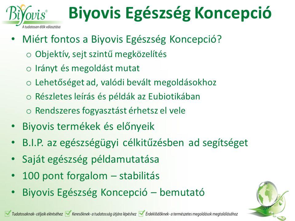 Biyovis Írisz Program.