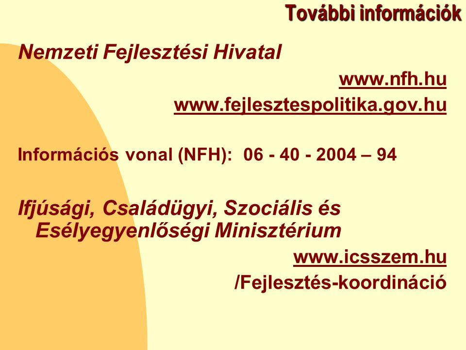 További információk Nemzeti Fejlesztési Hivatal www.nfh.hu www.fejlesztespolitika.gov.hu Információs vonal (NFH): 06 - 40 - 2004 – 94 Ifjúsági, Családügyi, Szociális és Esélyegyenlőségi Minisztérium www.icsszem.hu /Fejlesztés-koordináció