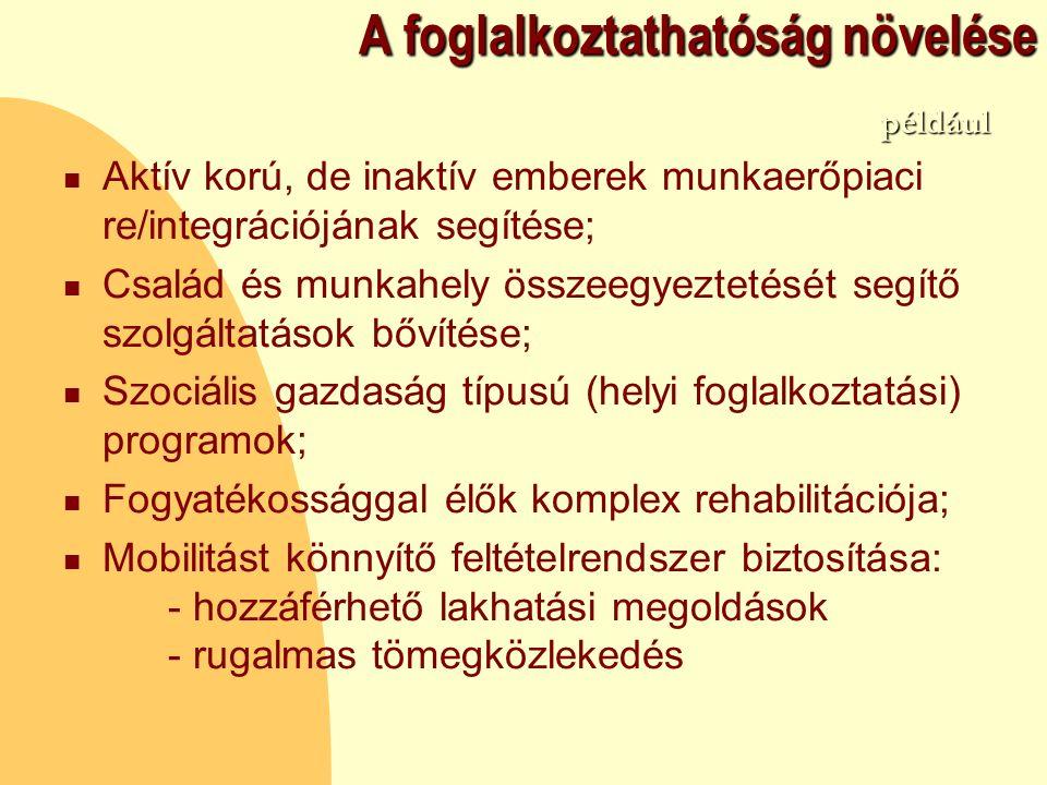 A foglalkoztathatóság növelése Aktív korú, de inaktív emberek munkaerőpiaci re/integrációjának segítése; Család és munkahely összeegyeztetését segítő szolgáltatások bővítése; Szociális gazdaság típusú (helyi foglalkoztatási) programok; Fogyatékossággal élők komplex rehabilitációja; Mobilitást könnyítő feltételrendszer biztosítása: - hozzáférhető lakhatási megoldások - rugalmas tömegközlekedés például