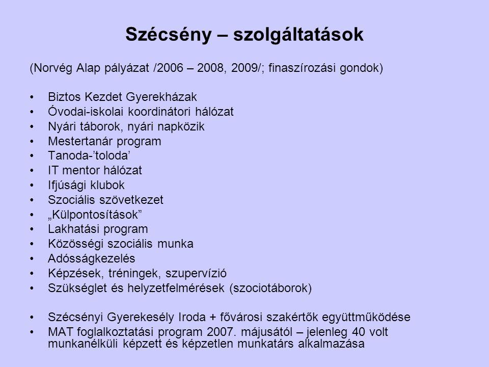 """Szécsény – szolgáltatások (Norvég Alap pályázat /2006 – 2008, 2009/; finaszírozási gondok) Biztos Kezdet Gyerekházak Óvodai-iskolai koordinátori hálózat Nyári táborok, nyári napközik Mestertanár program Tanoda-'toloda' IT mentor hálózat Ifjúsági klubok Szociális szövetkezet """"Külpontosítások Lakhatási program Közösségi szociális munka Adósságkezelés Képzések, tréningek, szupervízió Szükséglet és helyzetfelmérések (szociotáborok) Szécsényi Gyerekesély Iroda + fővárosi szakértők együttműködése MAT foglalkoztatási program 2007."""