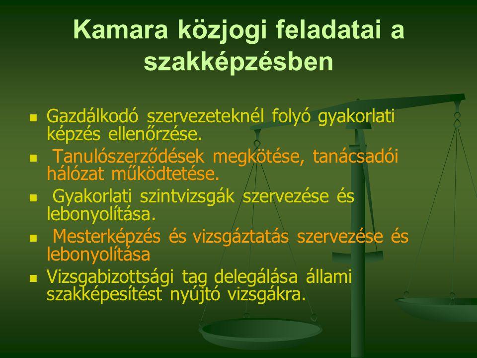 Kamara közjogi feladatai a szakképzésben Gazdálkodó szervezeteknél folyó gyakorlati képzés ellenőrzése. Tanulószerződések megkötése, tanácsadói hálóza