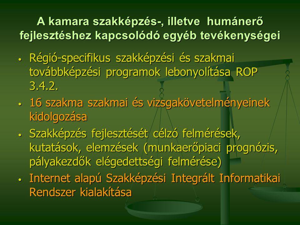 A kamara szakképzés-, illetve humánerő fejlesztéshez kapcsolódó egyéb tevékenységei Régió-specifikus szakképzési és szakmai továbbképzési programok lebonyolítása ROP 3.4.2.