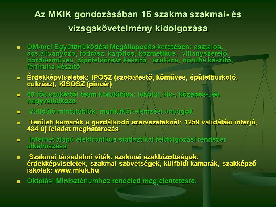 Az MKIK gondozásában 16 szakma szakmai- és vizsgakövetelmény kidolgozása OM-mel Együttműködési Megállapodás keretében: asztalos, ács.állványozó, fodrá