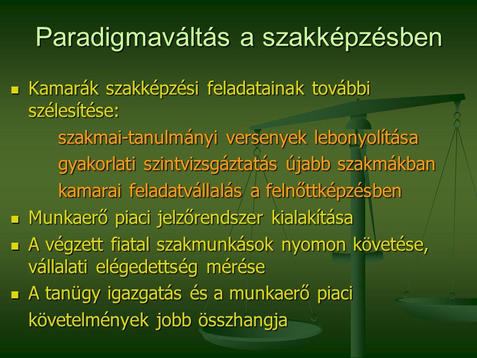 Paradigmaváltás a szakképzésben Kamarák szakképzési feladatainak további szélesítése: Kamarák szakképzési feladatainak további szélesítése: szakmai-ta