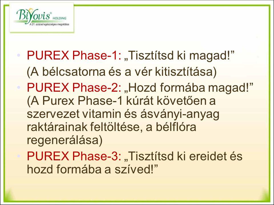 """PUREX Phase-1: """"Tisztítsd ki magad! (A bélcsatorna és a vér kitisztítása) PUREX Phase-2: """"Hozd formába magad! (A Purex Phase-1 kúrát követően a szervezet vitamin és ásványi-anyag raktárainak feltöltése, a bélflóra regenerálása) PUREX Phase-3: """"Tisztítsd ki ereidet és hozd formába a szíved!"""
